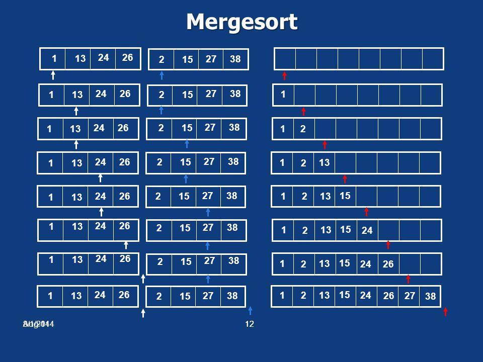 Mergesort 1. 26. 24. 13. 2. 38. 27. 15. 1. 26. 24. 13. 2. 38. 27. 15. 1. 26. 24. 13.