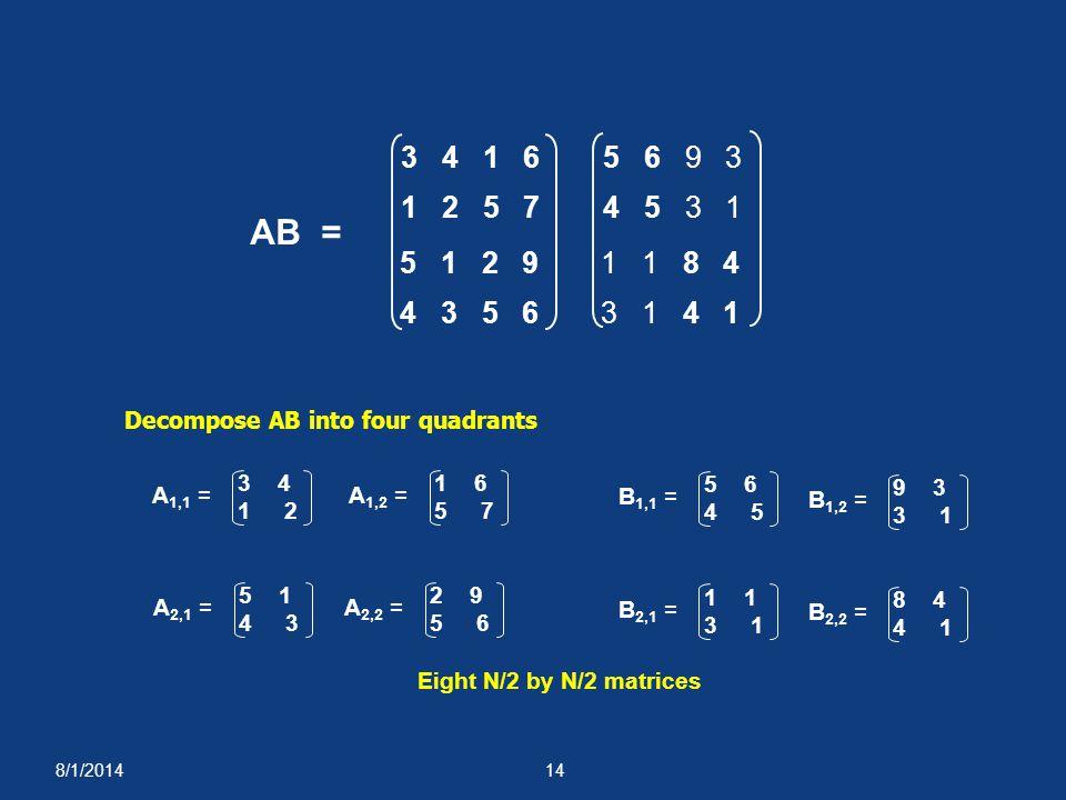 AB = 1 2 5 7. 3 4 1 6. 5 1 2 9. 4 3 5 6. 4 5 3 1. 5 6 9 3.