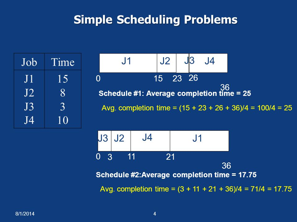 Simple Scheduling Problems