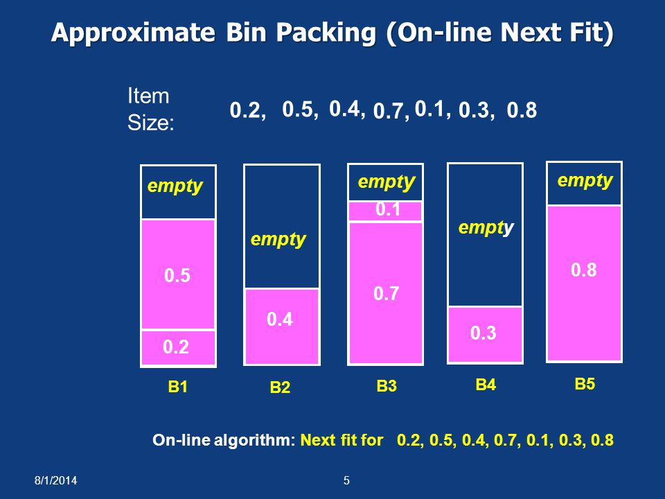 Approximate Bin Packing (On-line Next Fit)