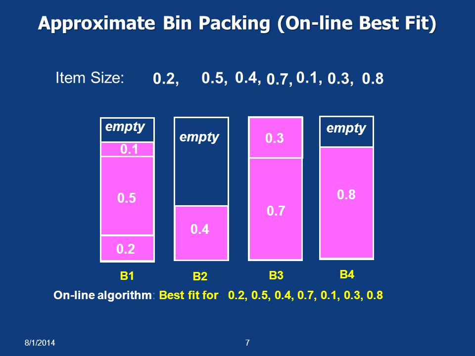 Approximate Bin Packing (On-line Best Fit)