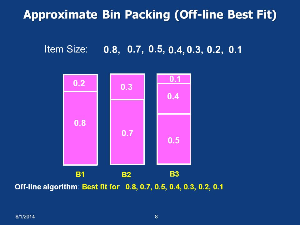 Approximate Bin Packing (Off-line Best Fit)