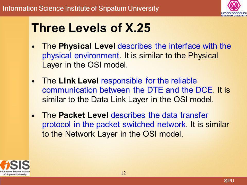 Three Levels of X.25