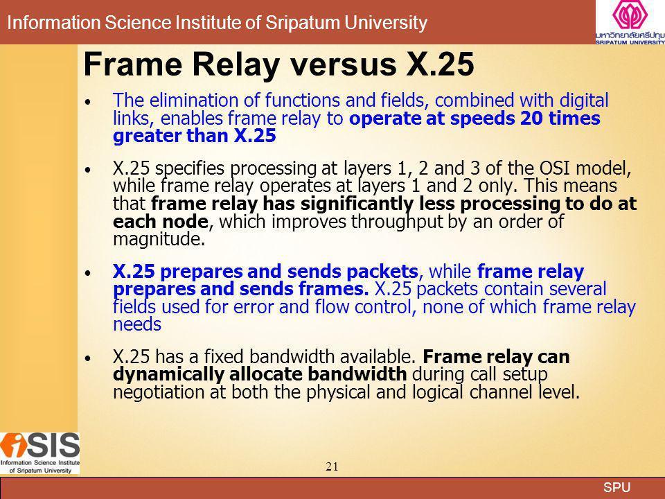 Frame Relay versus X.25