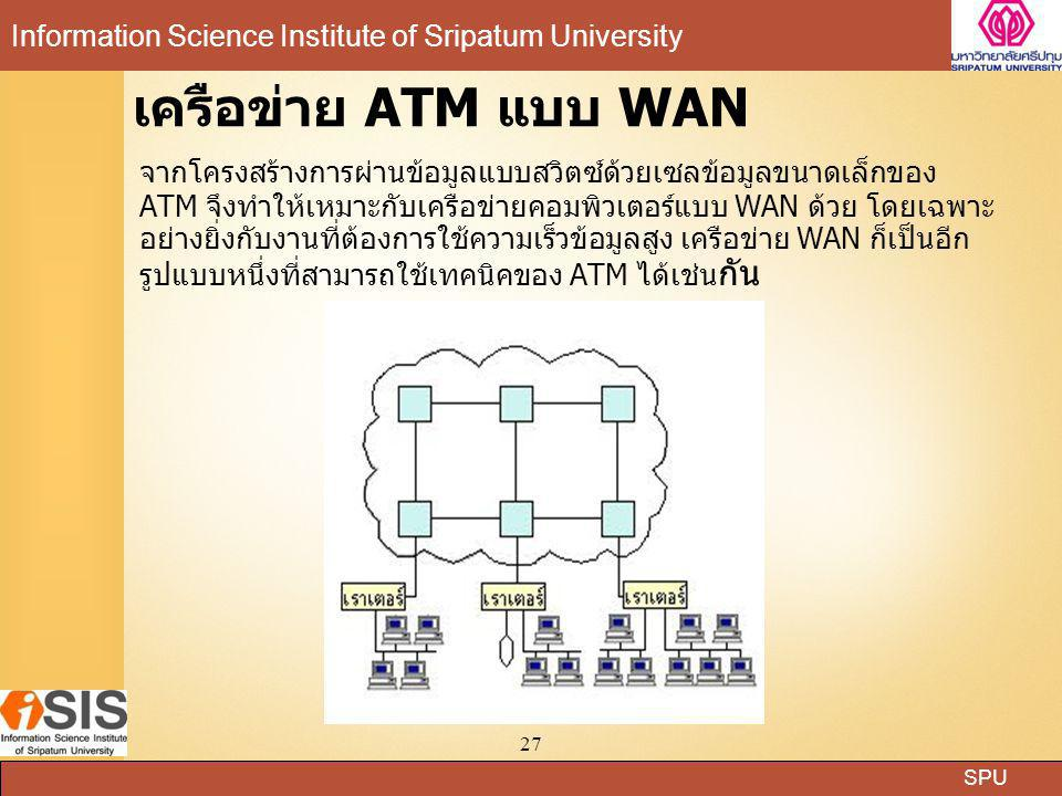 เครือข่าย ATM แบบ WAN