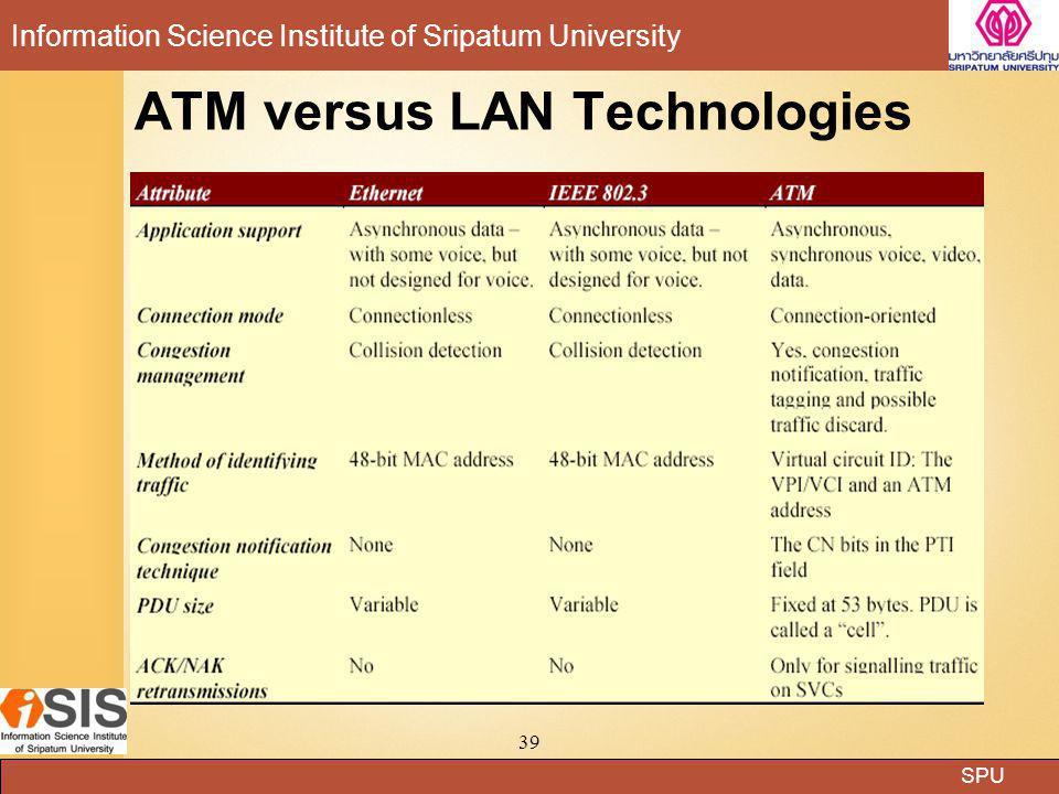 ATM versus LAN Technologies