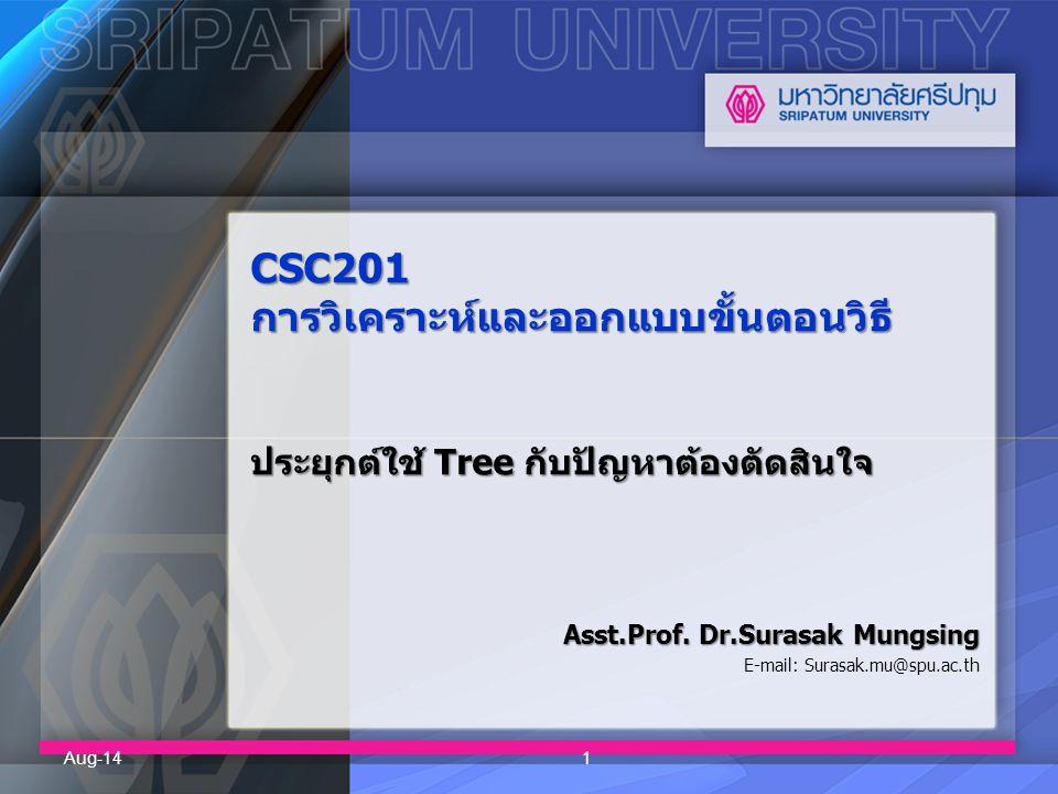 Asst.Prof. Dr.Surasak Mungsing E-mail: Surasak.mu@spu.ac.th