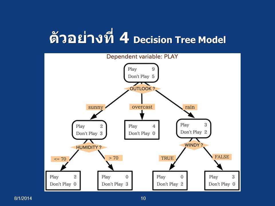 ตัวอย่างที่ 4 Decision Tree Model
