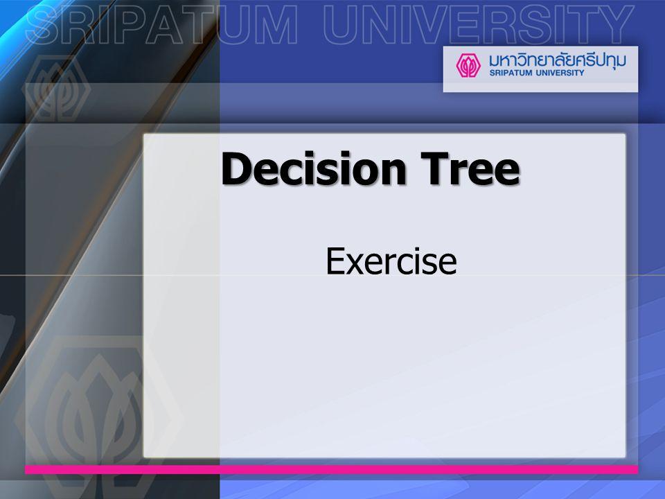 Decision Tree Exercise