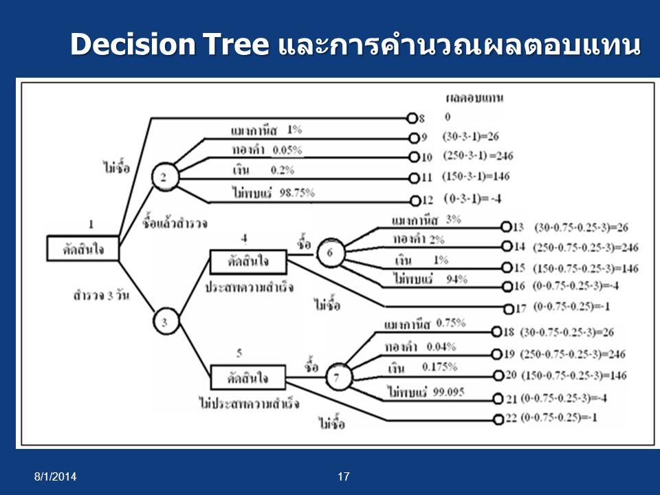 Decision Tree และการคำนวณผลตอบแทน