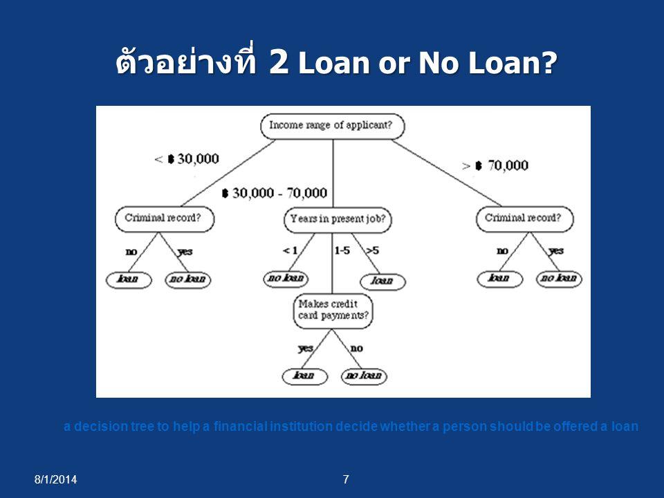 ตัวอย่างที่ 2 Loan or No Loan