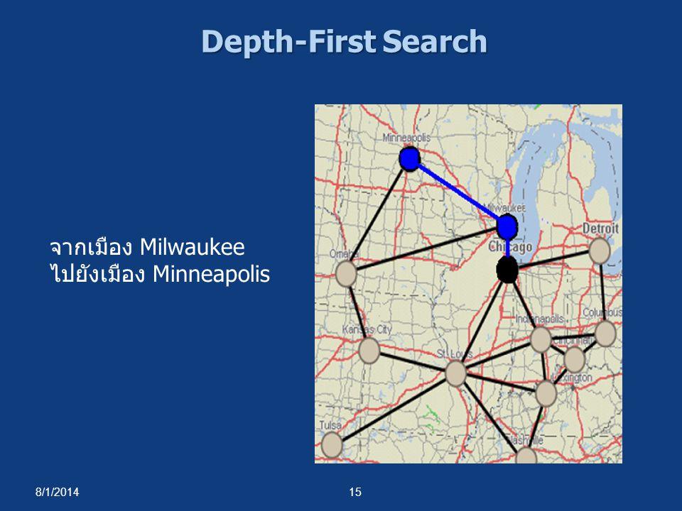 Depth-First Search จากเมือง Milwaukee ไปยังเมือง Minneapolis 4/4/2017