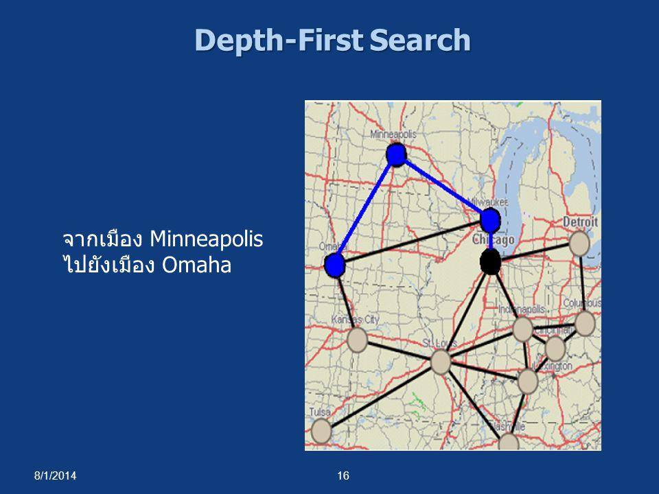 Depth-First Search จากเมือง Minneapolis ไปยังเมือง Omaha 4/4/2017