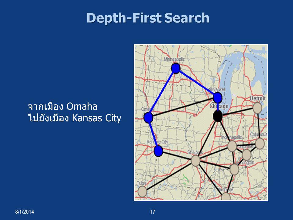 Depth-First Search จากเมือง Omaha ไปยังเมือง Kansas City 4/4/2017