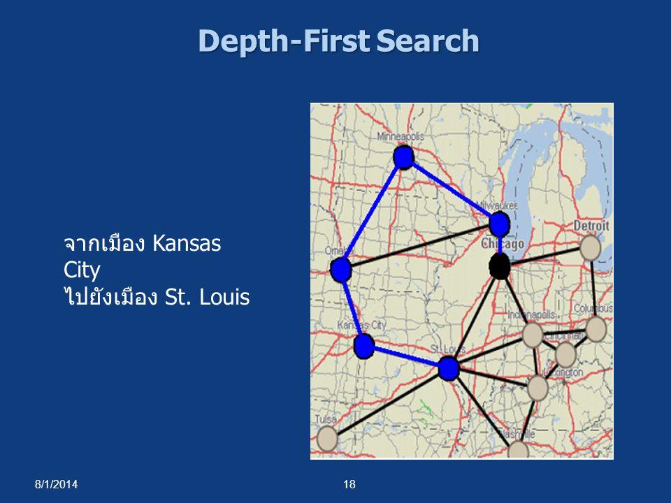 Depth-First Search จากเมือง Kansas City ไปยังเมือง St. Louis 4/4/2017
