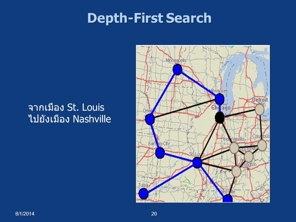 Depth-First Search จากเมือง St. Louis ไปยังเมือง Nashville 4/4/2017