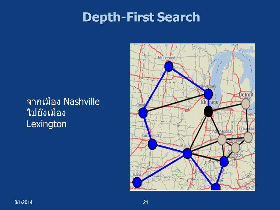 Depth-First Search จากเมือง Nashville ไปยังเมือง Lexington 4/4/2017