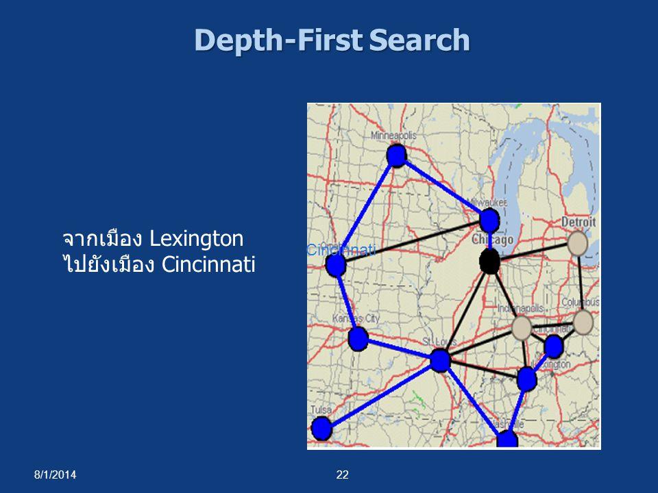 Depth-First Search จากเมือง Lexington ไปยังเมือง Cincinnati Cincinnati