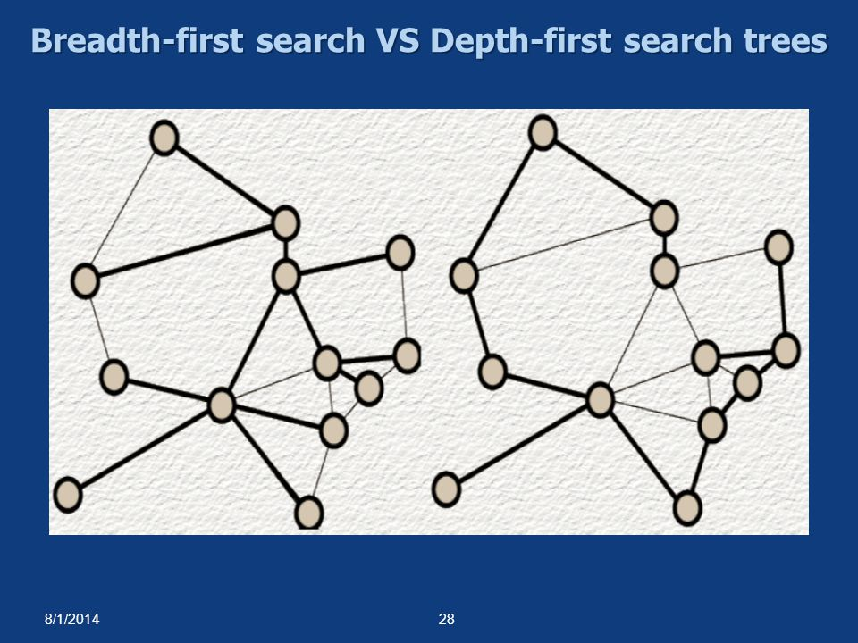 Breadth-first search VS Depth-first search trees