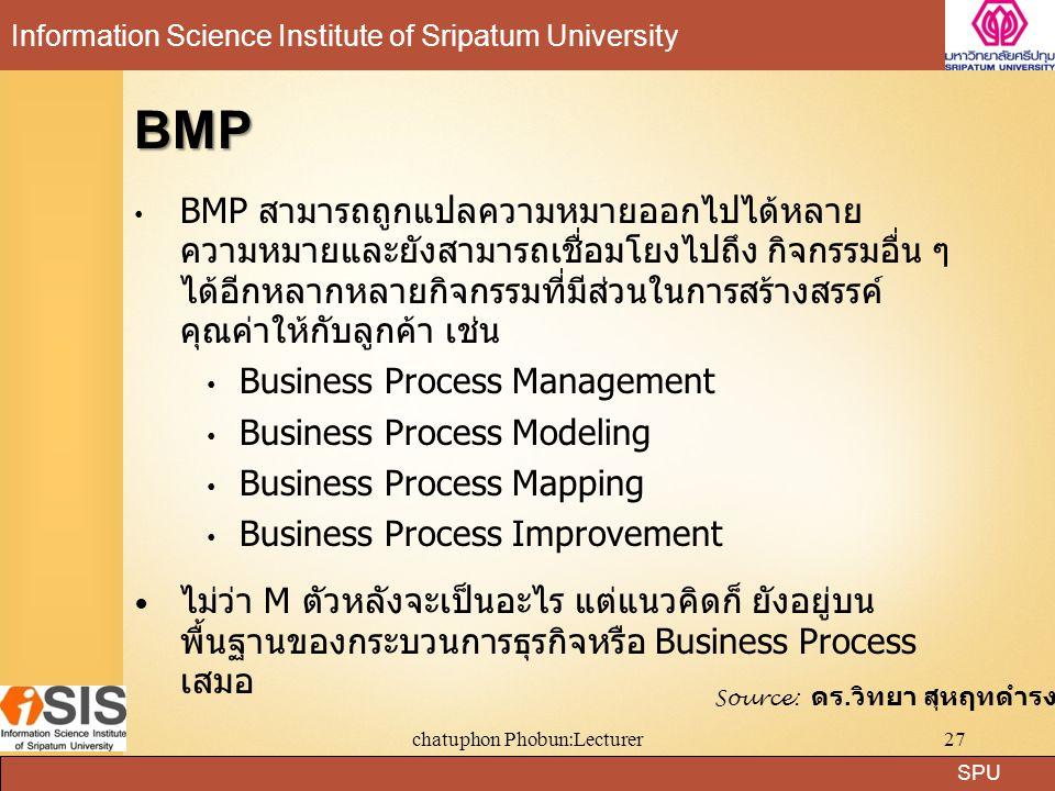 chatuphon Phobun:Lecturer
