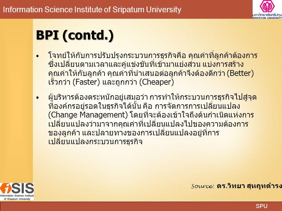 BPI (contd.)