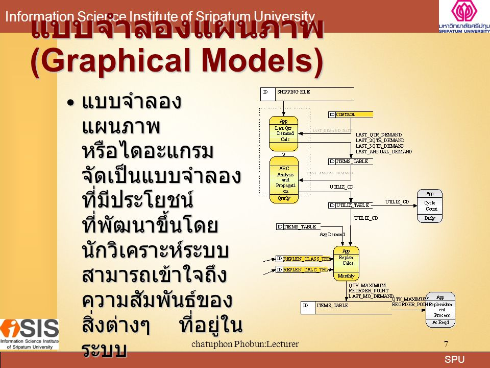 แบบจำลองแผนภาพ (Graphical Models)