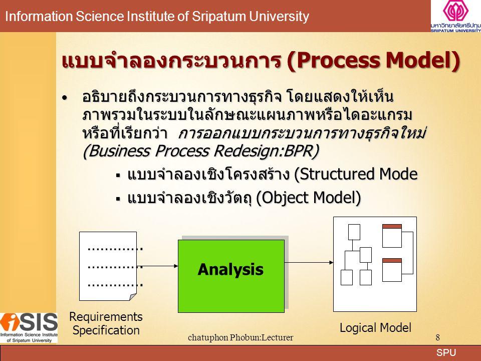 แบบจำลองกระบวนการ (Process Model)