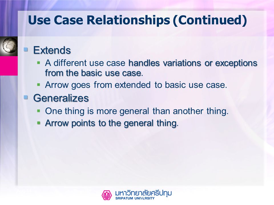 Use Case Relationships (Continued)