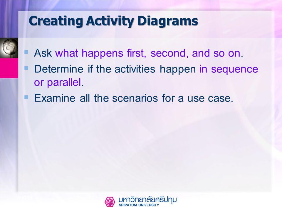 Creating Activity Diagrams