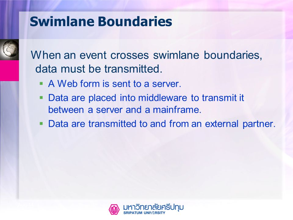 Swimlane Boundaries When an event crosses swimlane boundaries, data must be transmitted. A Web form is sent to a server.