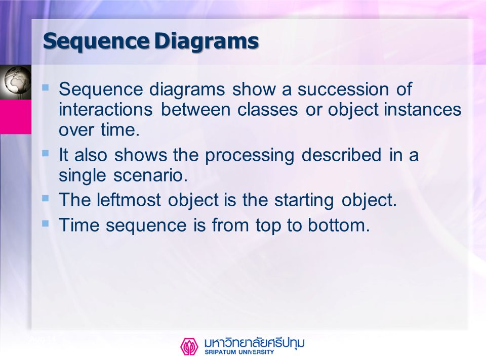 Sequence Diagrams Sequence diagrams show a succession of interactions between classes or object instances over time.