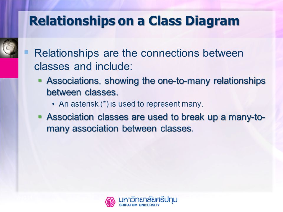 Relationships on a Class Diagram