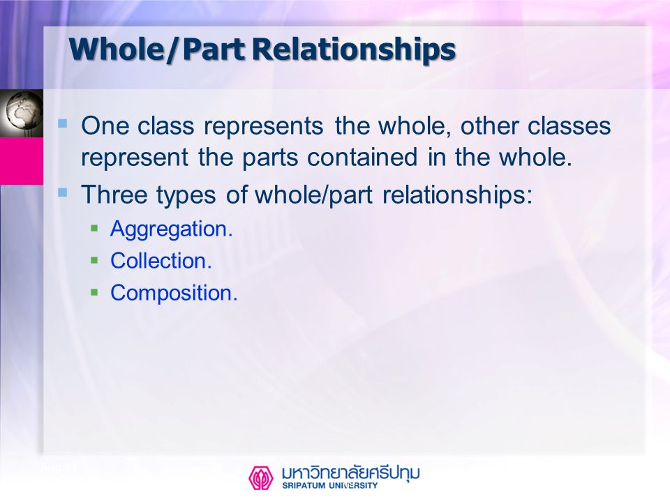 Whole/Part Relationships