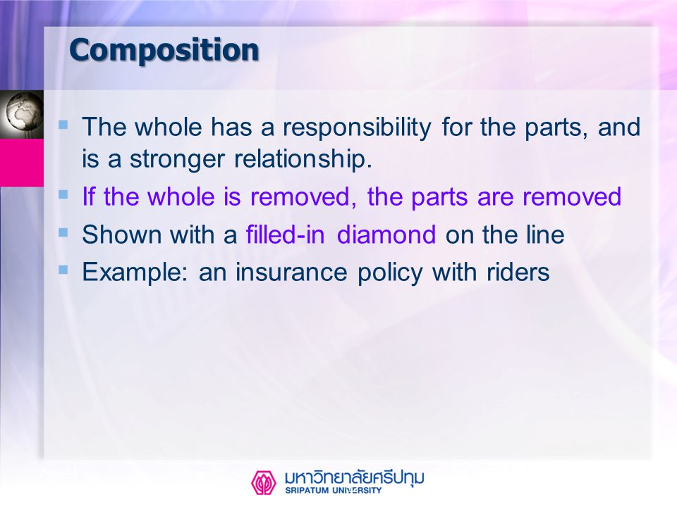 Composition The whole has a responsibility for the parts, and is a stronger relationship. If the whole is removed, the parts are removed.