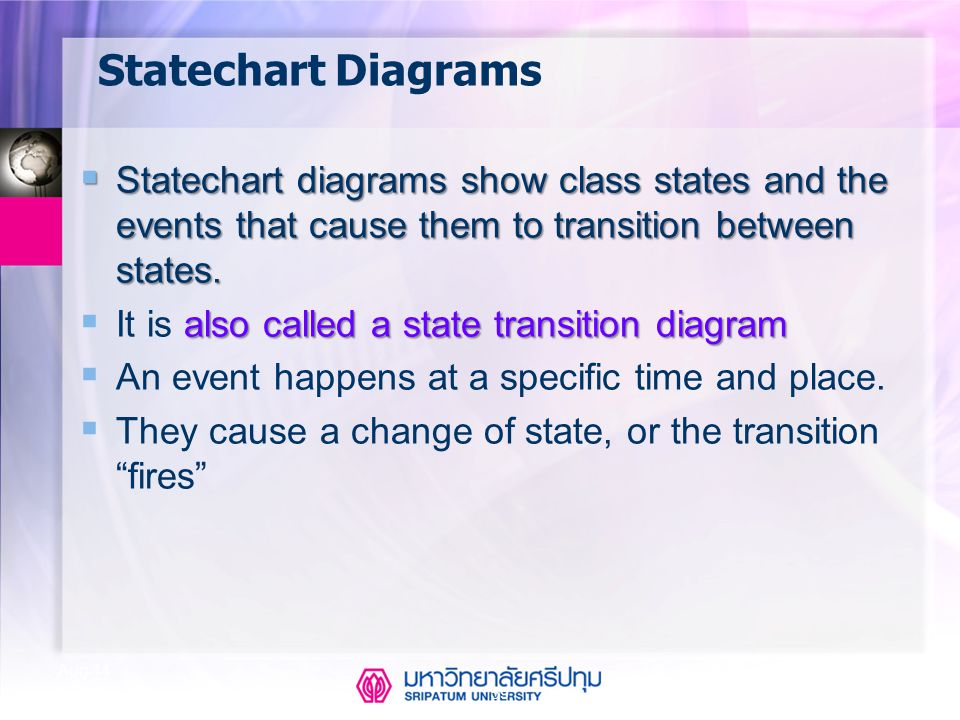 Statechart Diagrams Statechart diagrams show class states and the events that cause them to transition between states.