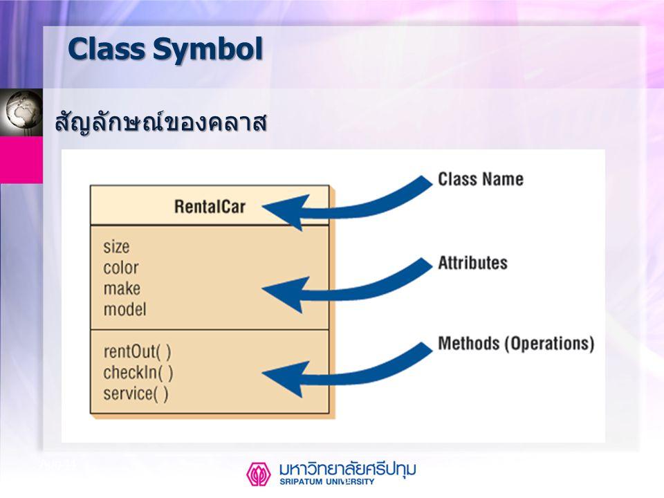 Class Symbol สัญลักษณ์ของคลาส Apr-17