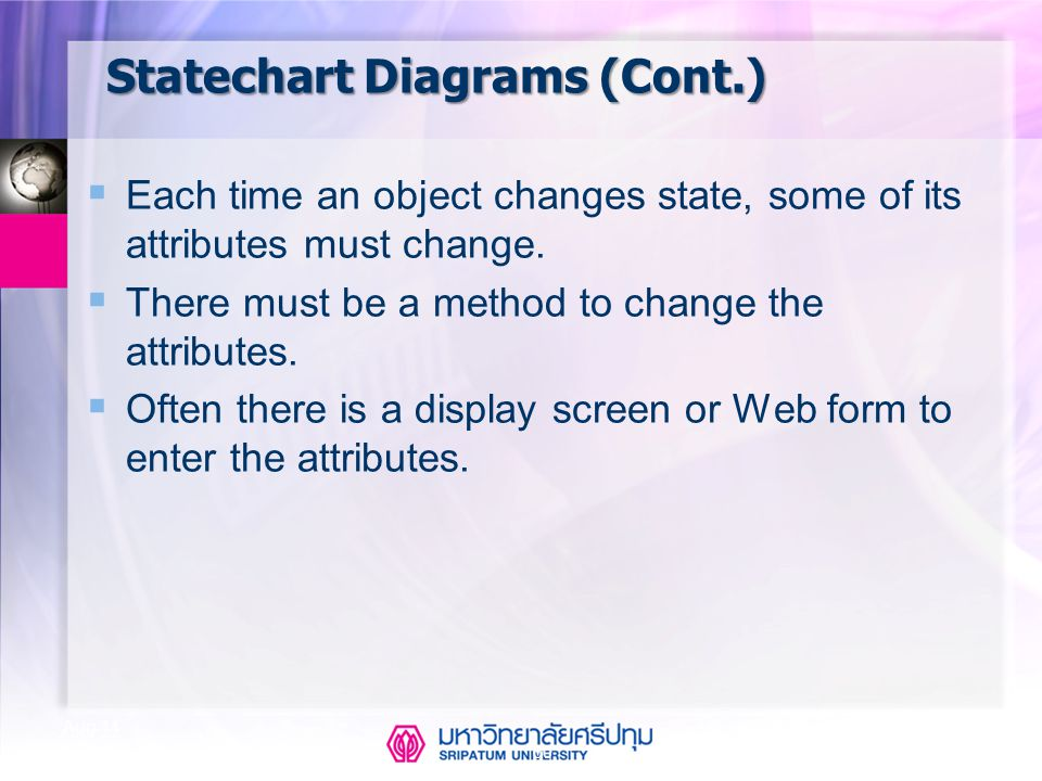 Statechart Diagrams (Cont.)