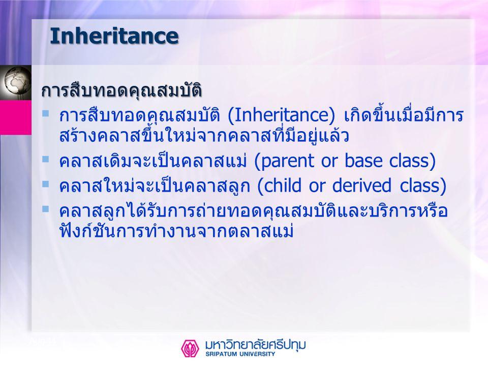 Inheritance การสืบทอดคุณสมบัติ