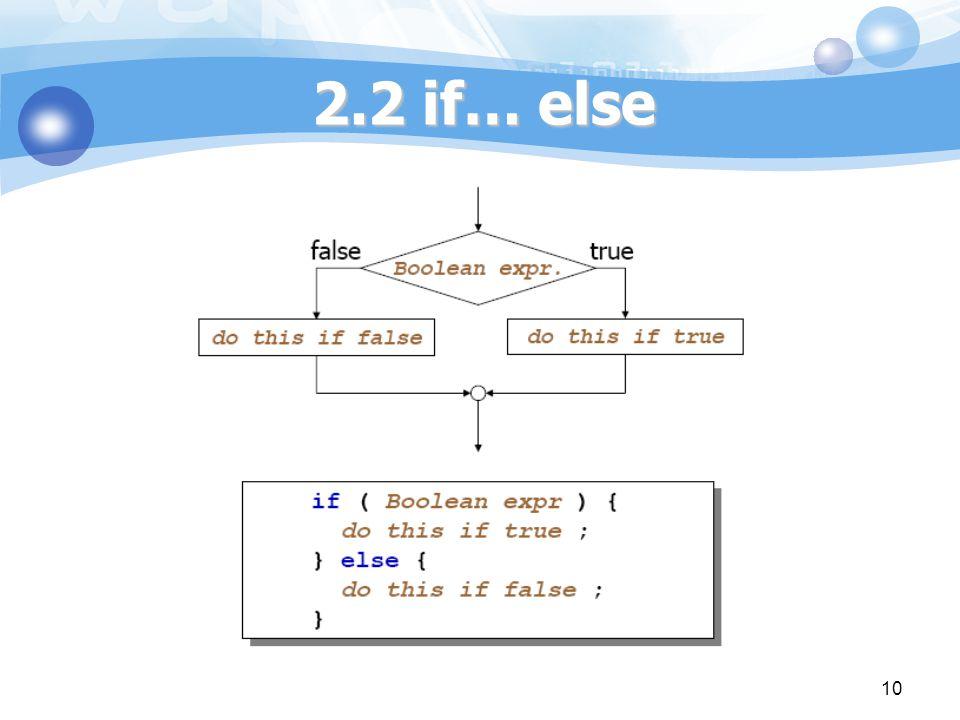 2.2 if… else