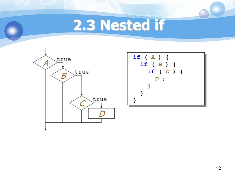2.3 Nested if