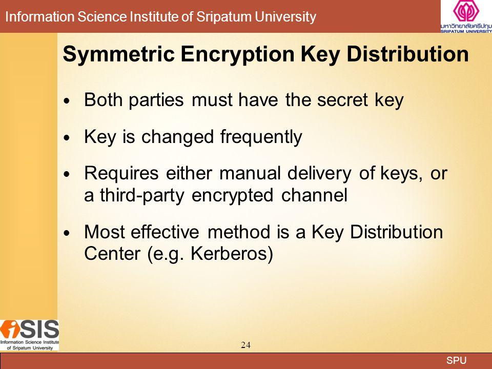 Symmetric Encryption Key Distribution