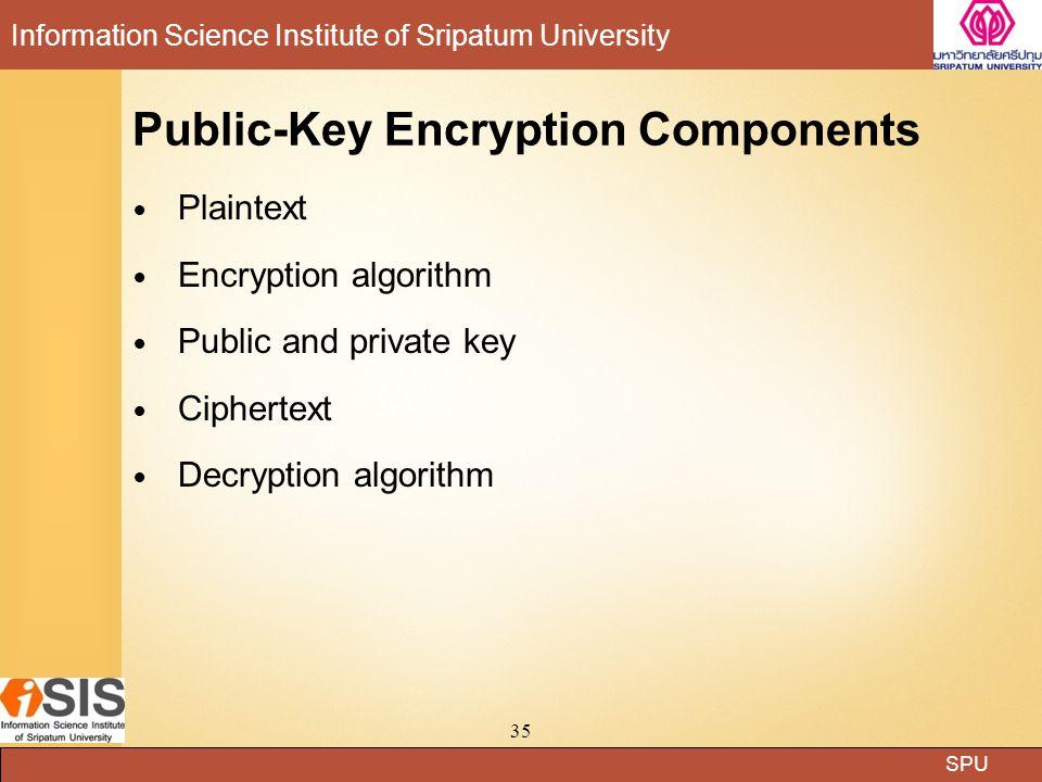Public-Key Encryption Components