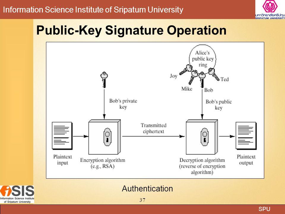 Public-Key Signature Operation