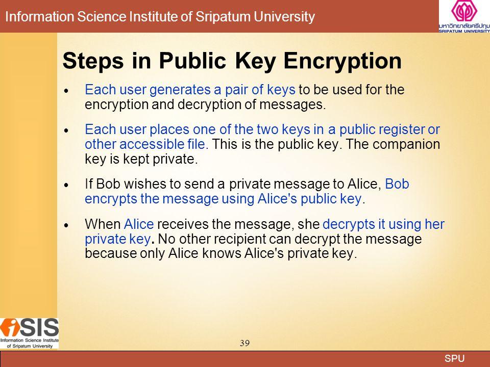 Steps in Public Key Encryption
