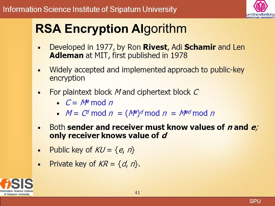 RSA Encryption Algorithm