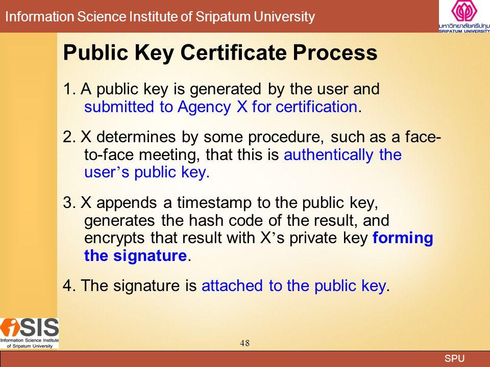 Public Key Certificate Process