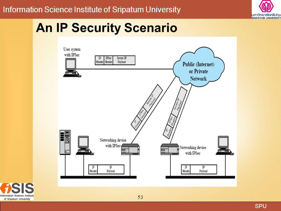 An IP Security Scenario