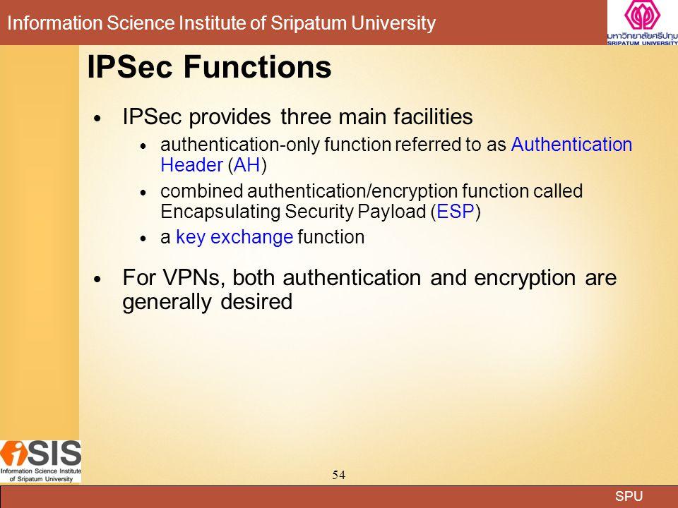 IPSec Functions IPSec provides three main facilities