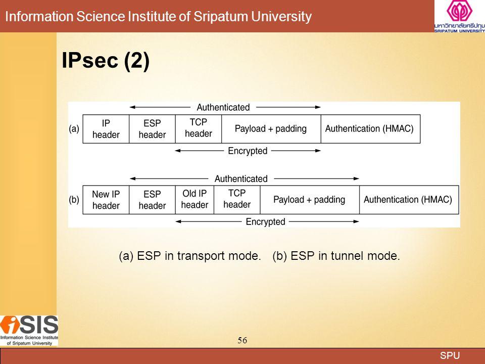 (a) ESP in transport mode. (b) ESP in tunnel mode.