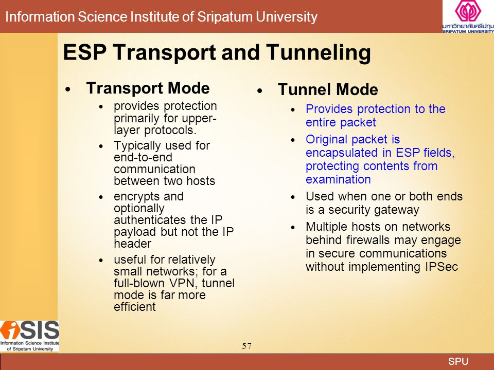 ESP Transport and Tunneling